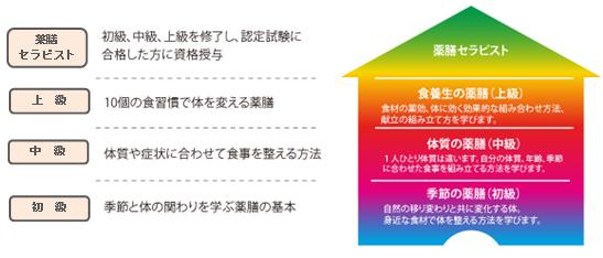 コース構図2